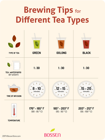 Brewing Tips for Different Tea Types