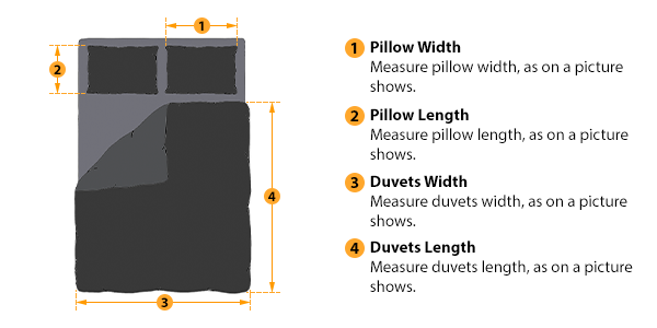 how to measure bedding size