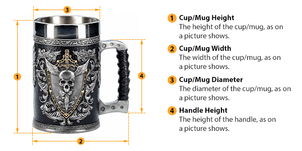 how to measure cup and mug size