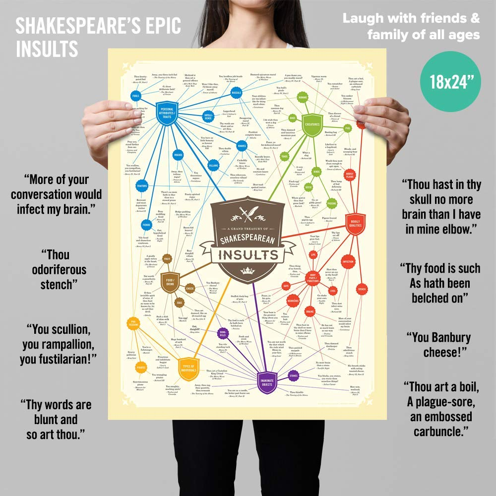 Shakespeare Insults Poster - oddgifts.com