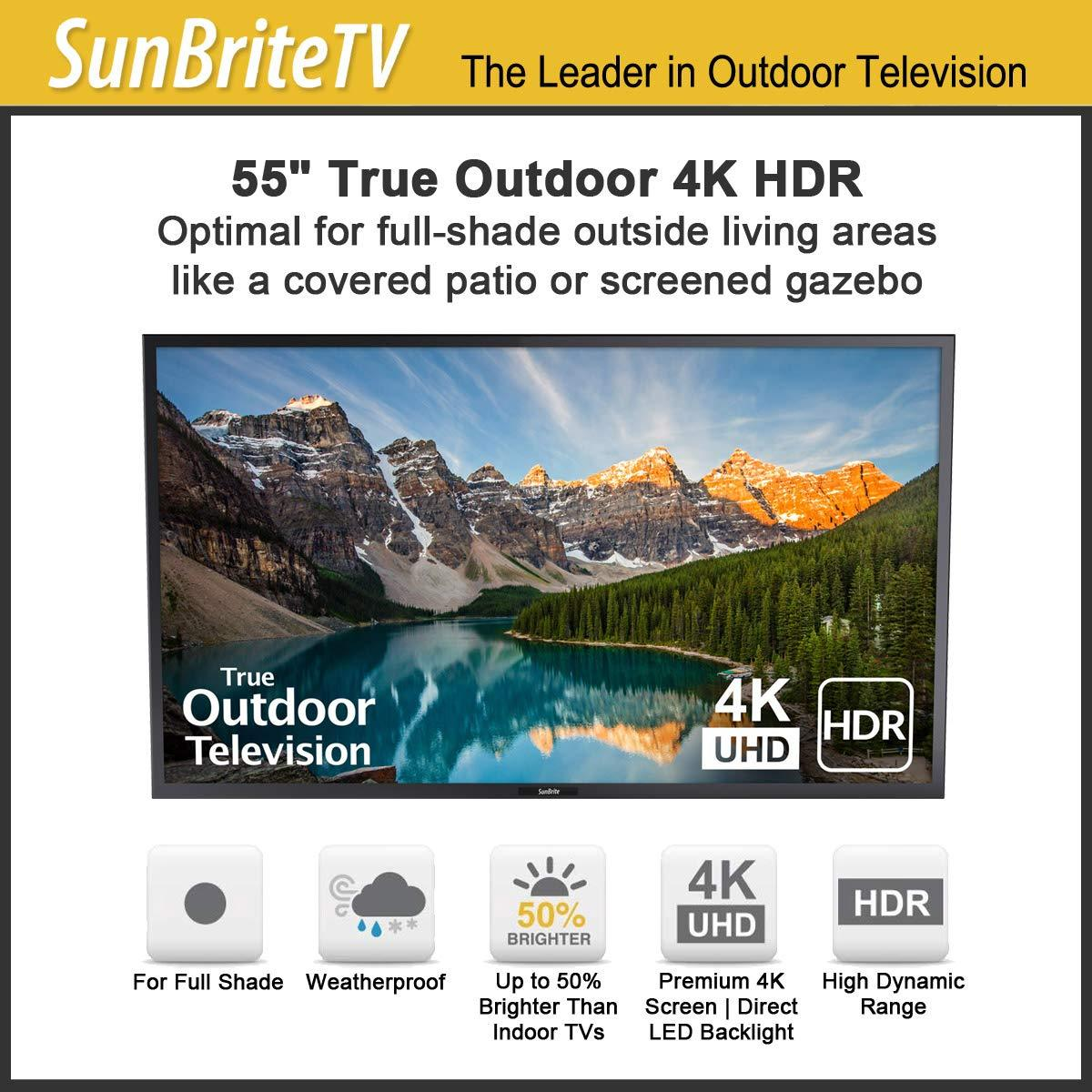 Waterproof TV - oddgifts.com