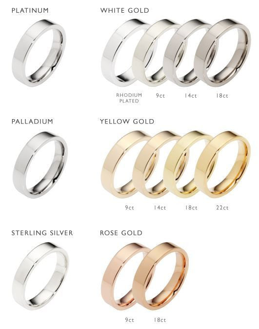 Choosing your ring metal, ring colour comparison chart