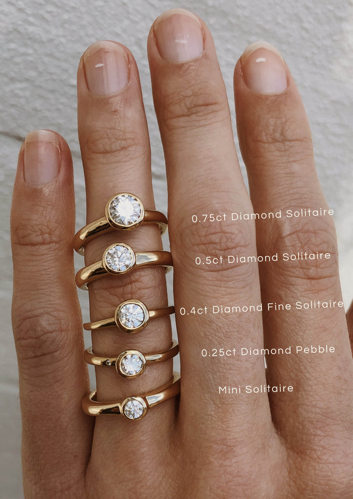 Choosing your diamond solitaire size
