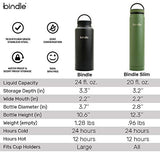 Stainless Steel Double Walled & Vacuum Insulated Water Bottle with Storage/Stash Compartment - Diversion Safes - Hide your stash and money in everyday items that contain secret compartments, if they don't see it, they can't get it -Secret Stashing
