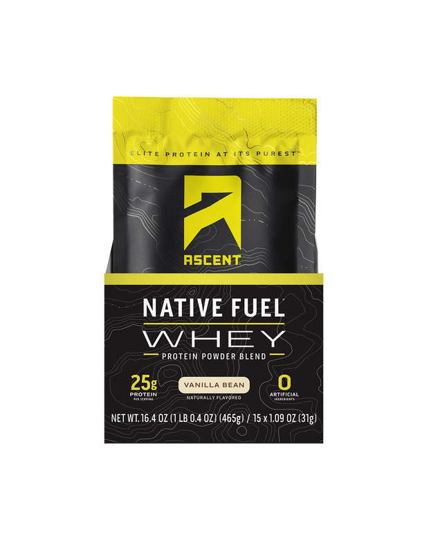 Whey Protein Consumer