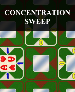 Concentration Sweep