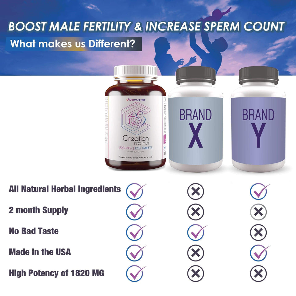 Creation For Men Male Fertility Supplement 120 Ct- Support Mens Sperm Count, Healthy Volume, Motility