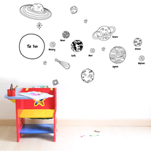 Load image into Gallery viewer, Solar System Decals