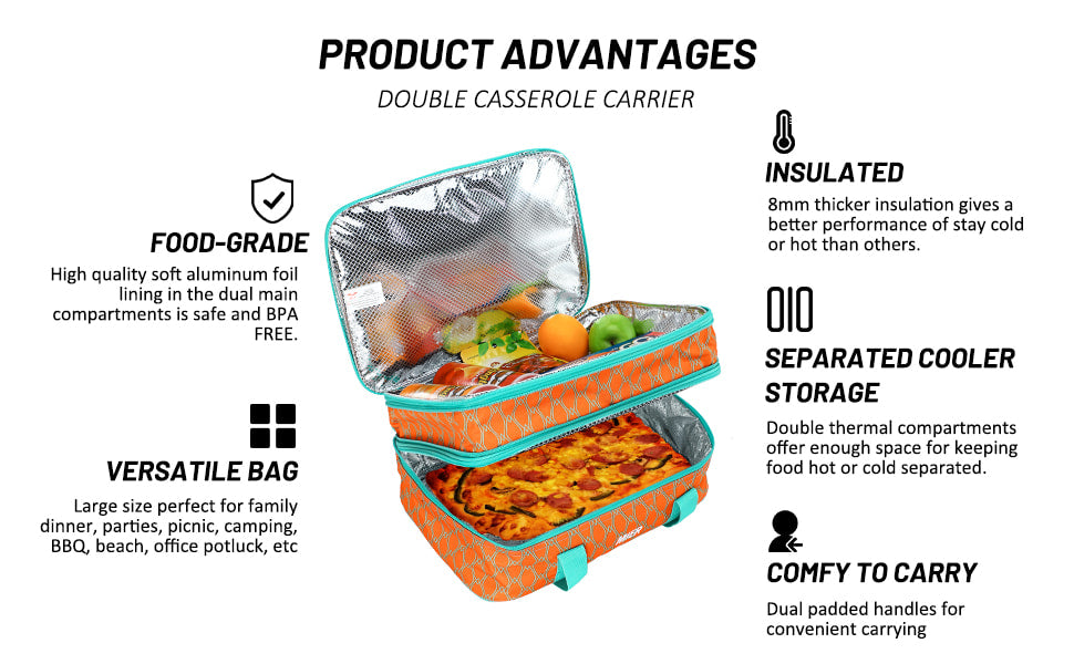 MIER Insulated Double Casserole Carrier Expandable Lunch Tote