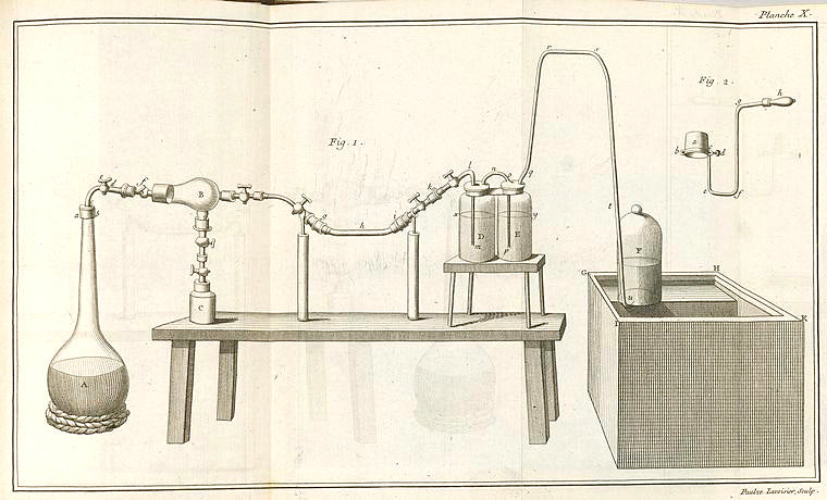 historic distillation process for natural cologne