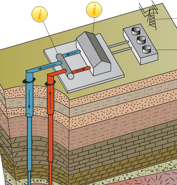 Novel and cost-effective drilling technologies for geothermal systems
