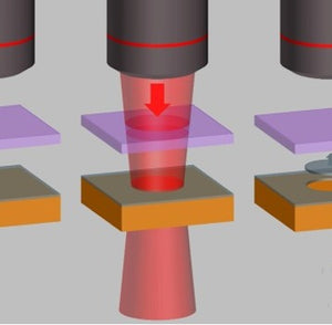Laser used to transfer graphene for tech applications
