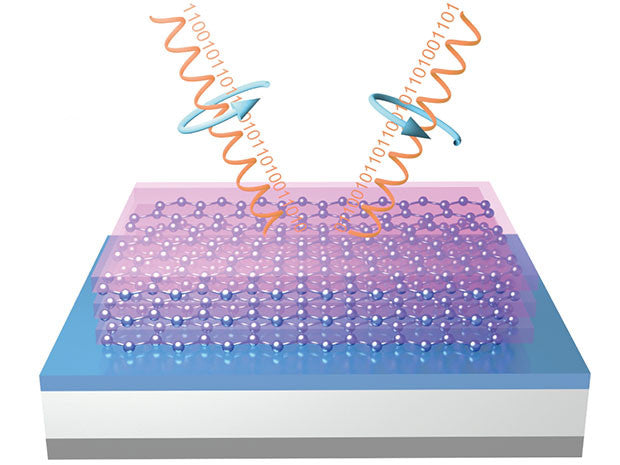 Terahertz communications circuits inch closer with graphene isolator