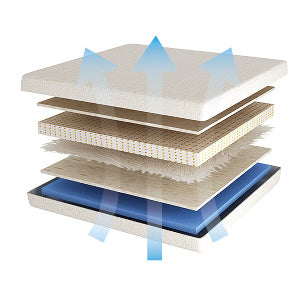 Ventilated base for cooler feel and to reduce moulding
