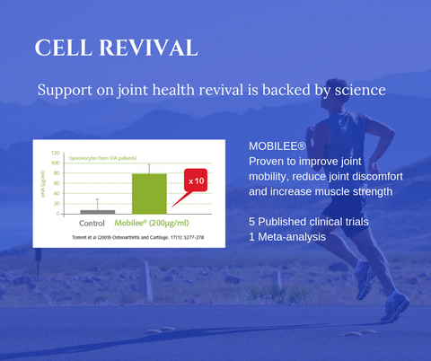 Mobilee Information - Cell Revival - S-Cell Health & Beauty Supplements
