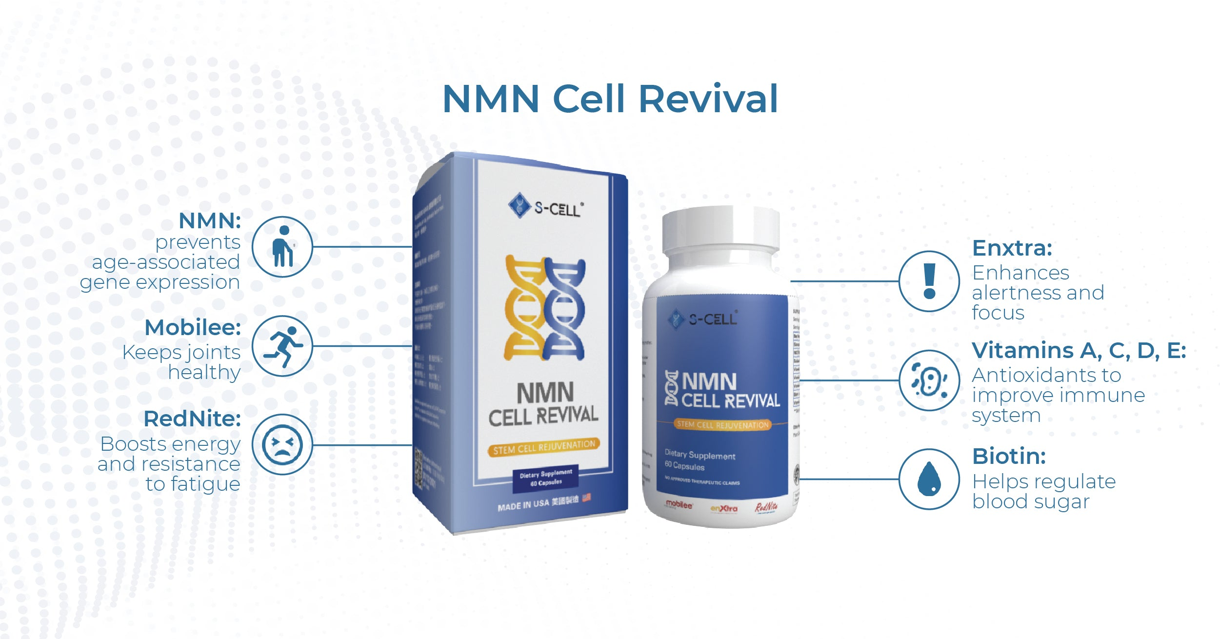 Cell Revival immunity-boosting ingredients