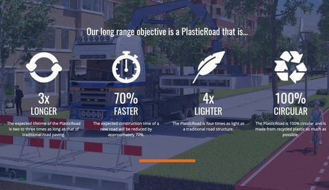 plasticroad facts