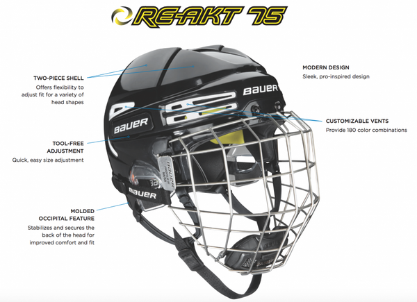 Bauer RE-AKT 75 Hockey Helmet (COMBO)