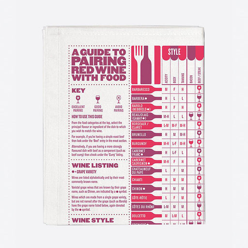 Stuart Gardiner Pairing Red Wine with Food Tea Towel