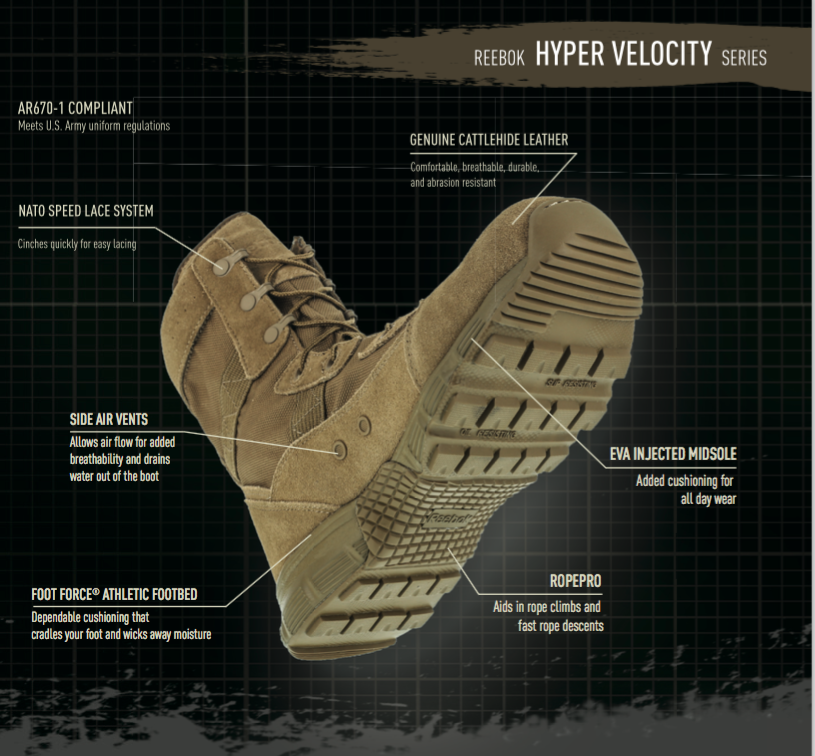 Reebok Hyper Velocity Boots for Men
