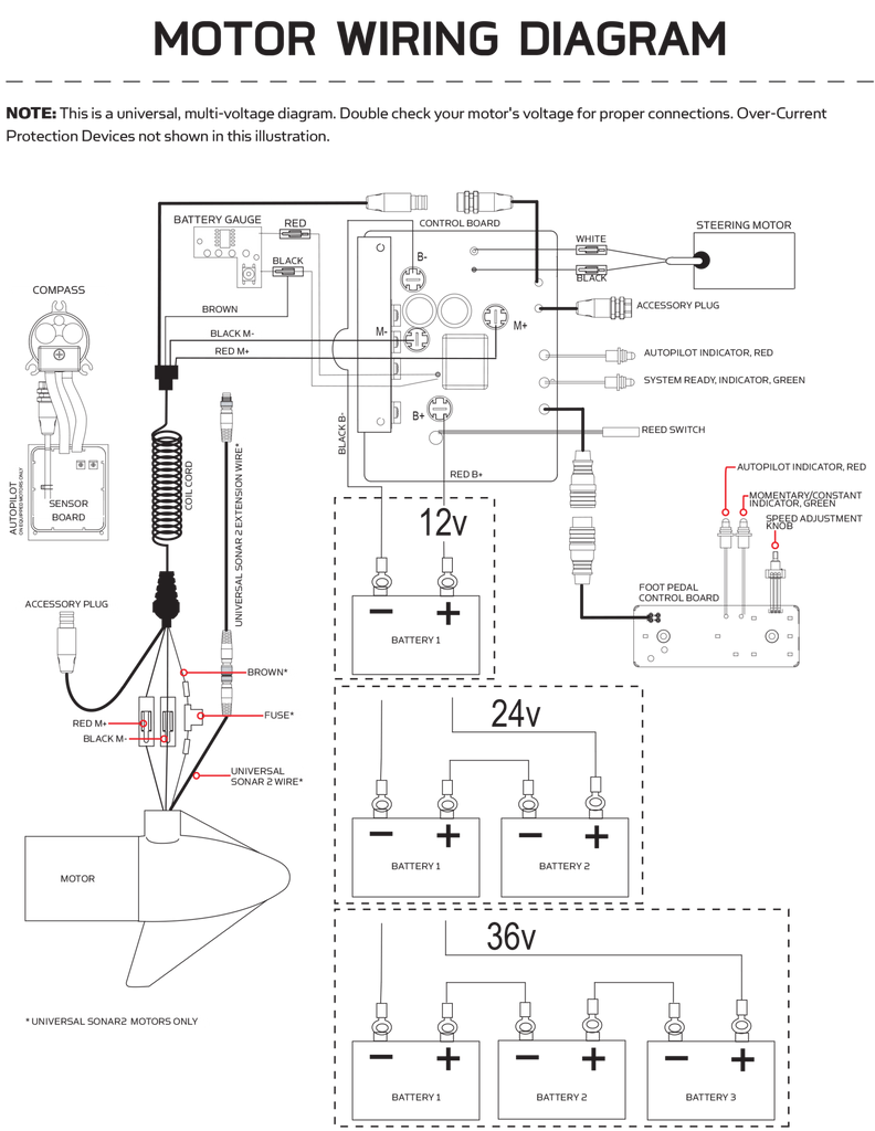Wireless Motorguide Parts Diagram Electrical Wiring Minn Kota 24 Images Replacement Lookup