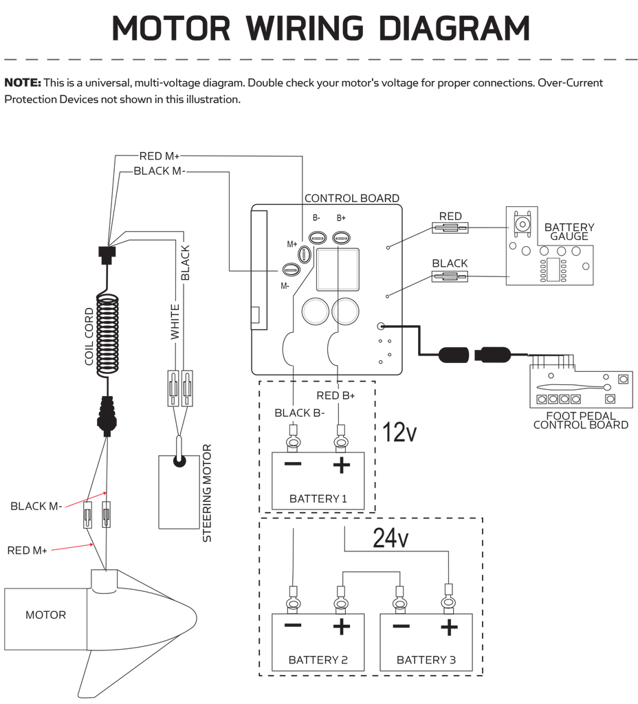 Omc Trolling Motor Wiring Schematic - Today Diagram Database on