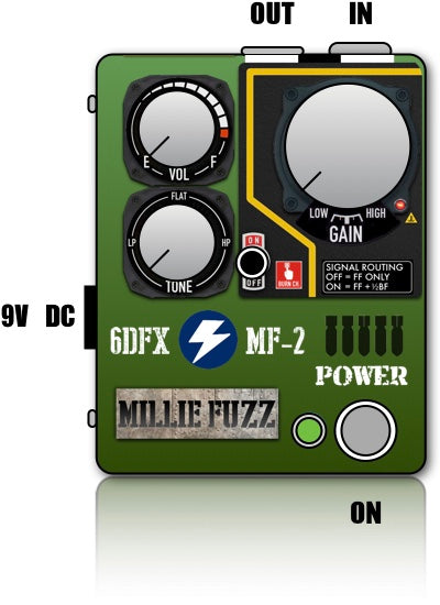 millie fuzz mkii point to point boutique fuzz face big muff