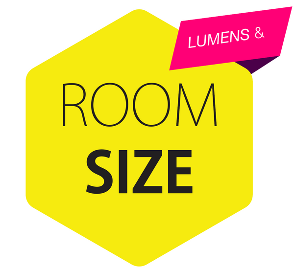 Lumens and Room Size