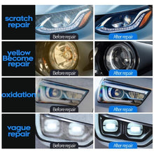 Load image into Gallery viewer, Automobile Headlight Cleaning Agent
