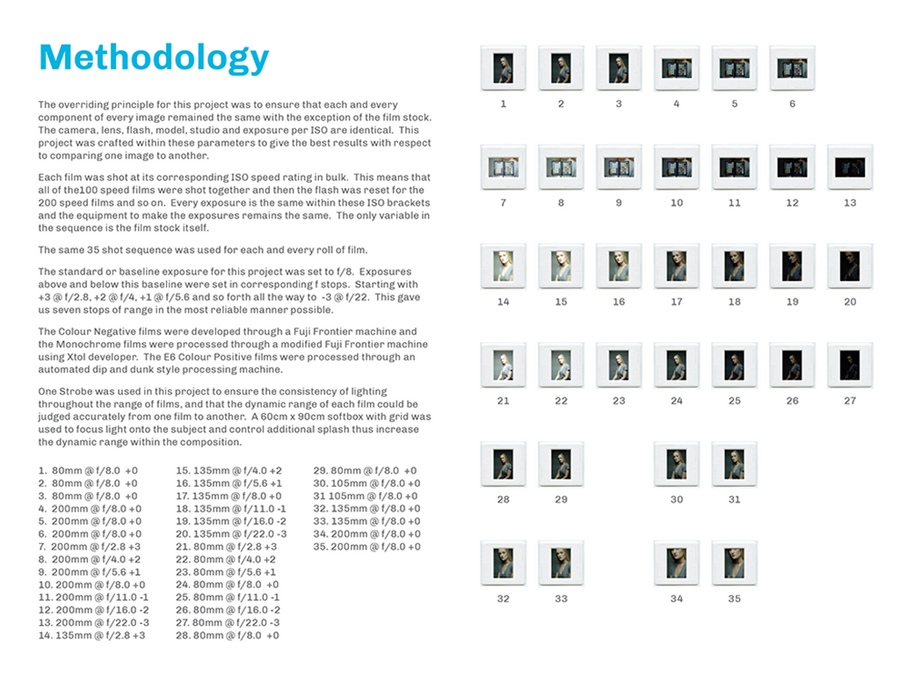 FLAVR methodology for the film lovers analogue visual reference