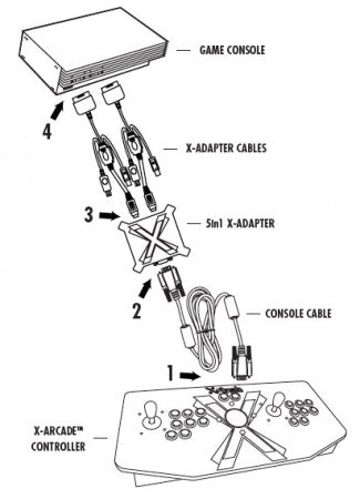X-Arcade Adapters: Use With Any Game System | Xgaming X-Arcade | X Arcade Wiring Diagram For Usb |  | X-Arcade