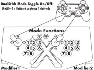 X-Arcade joystick 5in1 dualstick mode
