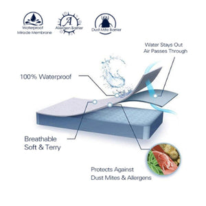Waterproof Mattress Protector in Terry Cotton - waseeh.com