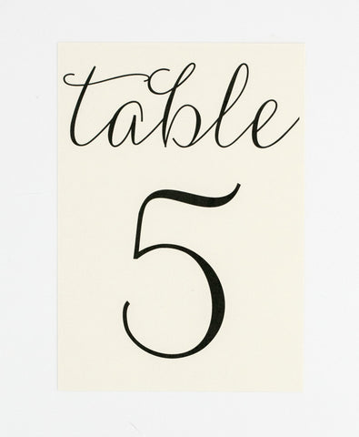Paulina Table Number