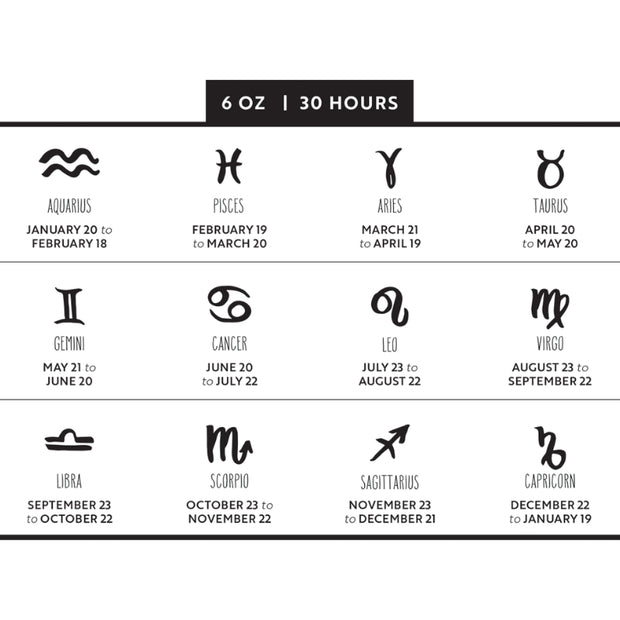 Zodiac_Signs_Dates_and_Candle_Scent_Chart