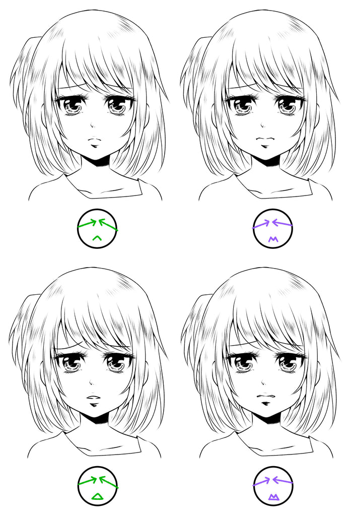 How to draw a sad face