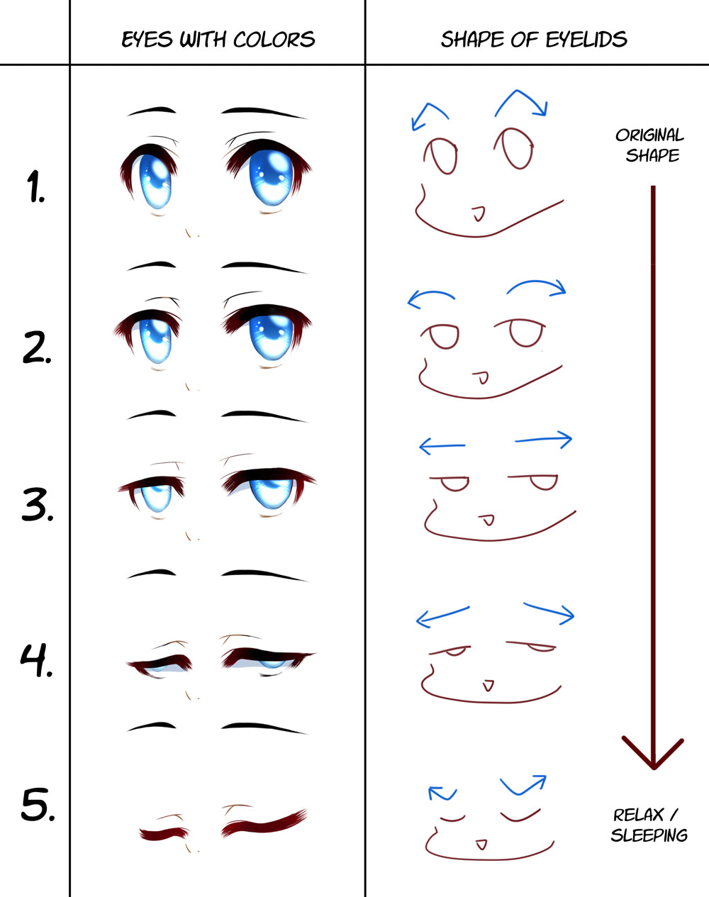 Animating eyes – Manga University Campus Store