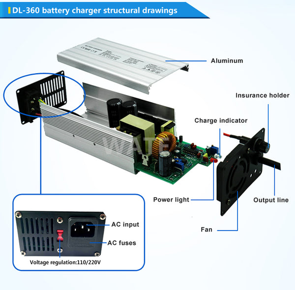 3.65V 15A Charger 1S 3.2V  LiFePO4 Battery Smart Charger high power Charger
