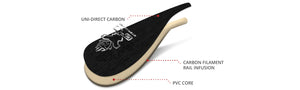 2021 Starboard Paddle Enduro UD Carbon/29mm 2pc Adj Filament S35 - M