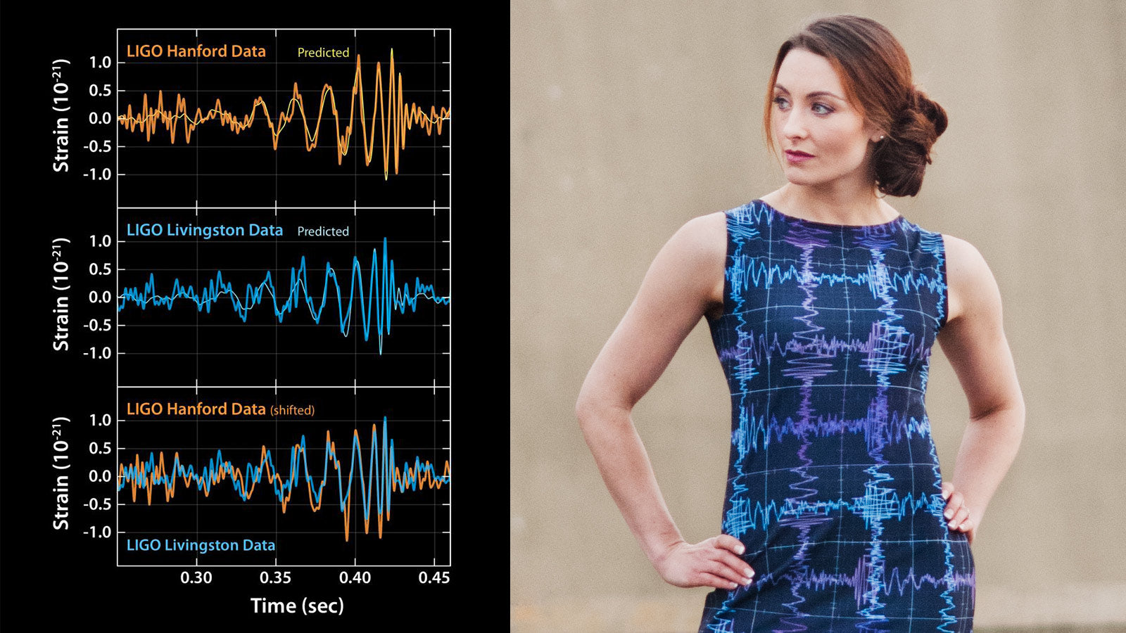 Gravitational Waves Dress