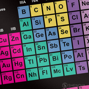 Periodic Table Weekender Bag