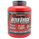Myogenix After Shock