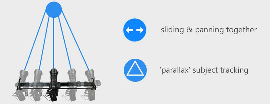 parallax subject tracking slider