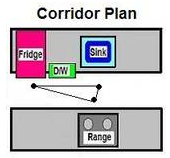 Corridor Kitchen Plan