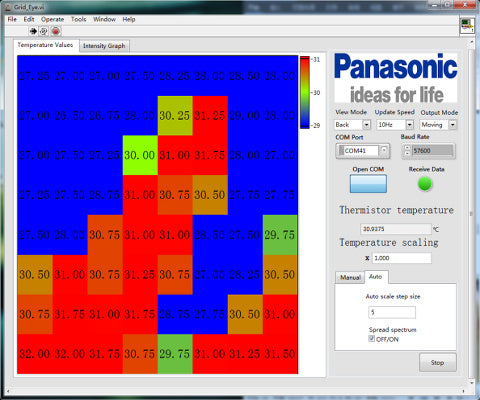 Panasonic Grid-EYE software