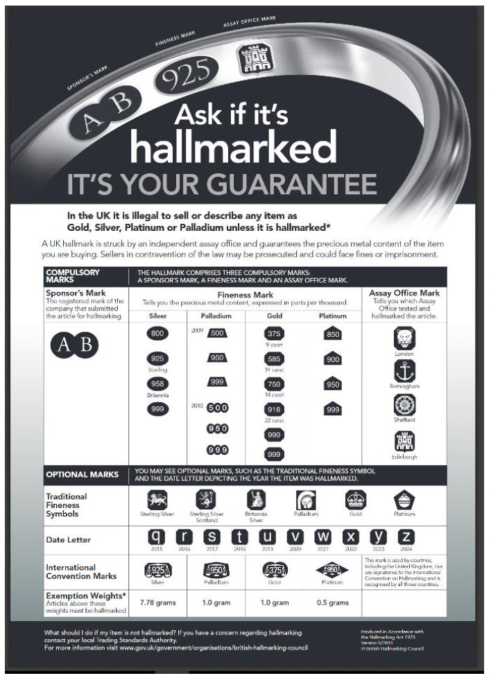uk hallmarks for jewellery