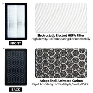 XTechnor Tesla Model 3 Model Y Air Filter HEPA 2 Pack with Activated Carbon Tesla Air Conditional Replacement Cabin Air Filter