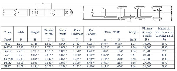 ROLLER CHAIN SIZE CHART,   Red Boar Chain & Fastener