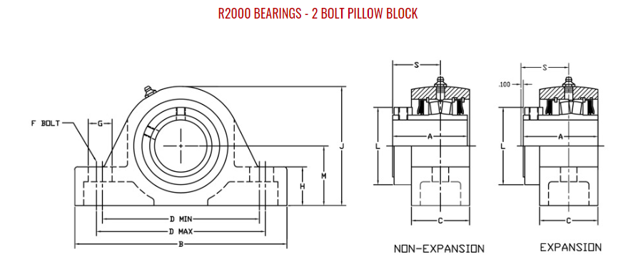 "1-1/2"" ROYERSFORD Spherical 2-Bolt Pillow Block Bearing (Non-Expansion or Expansion)"