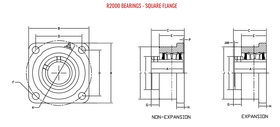 "1-1/2"" ROYERSFORD Spherical 4-Bolt Flange Bearing (Non-Expansion or Expansion)"